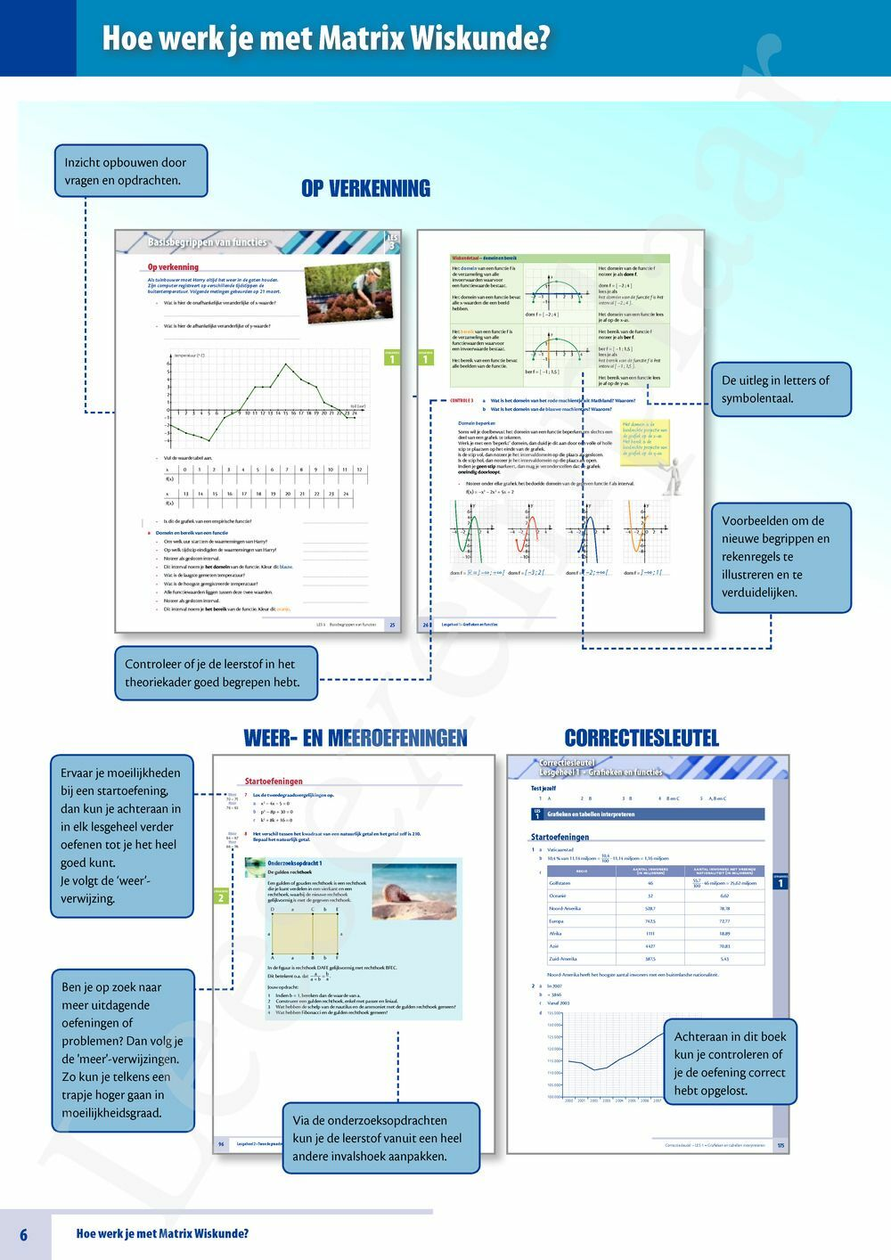 Preview: Matrix Wiskunde 4/5 tweedegraadsvergelijkingen en -functies 2 & 3 uur wiskunde tso-kso leerwerkboek (inclusief openleertrajecten, beknopte correctiesleutel en Pelckmans Portaal)