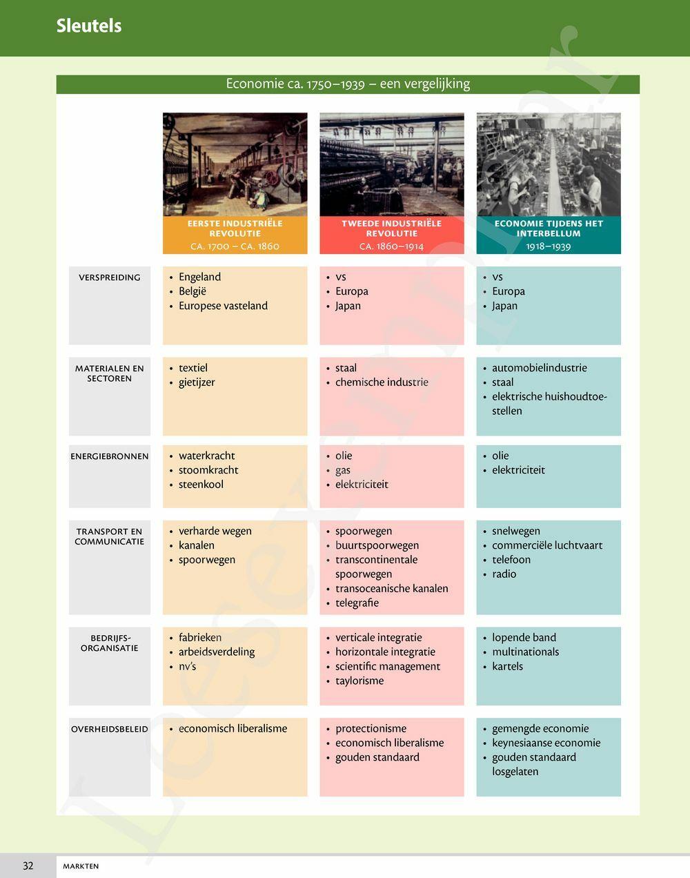 Preview: Memoria 5/6 handboek
